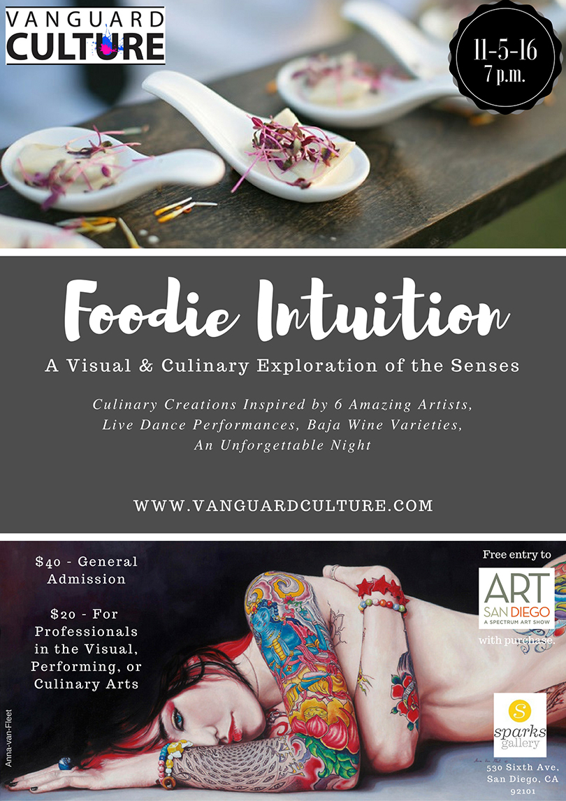 foodie-intuition