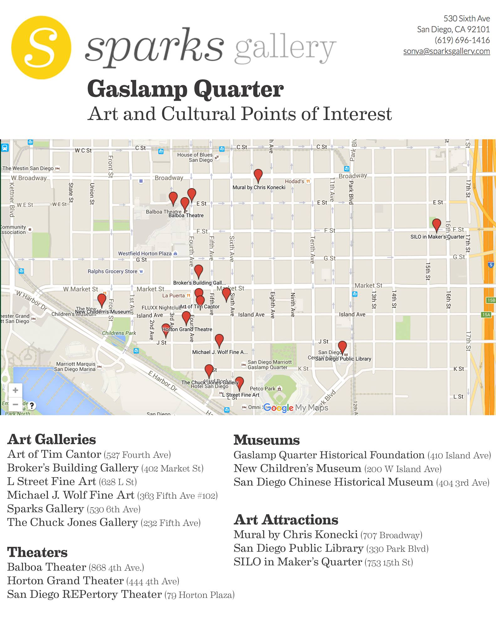 Gaslamp Quarter Arts & Culture Destinations